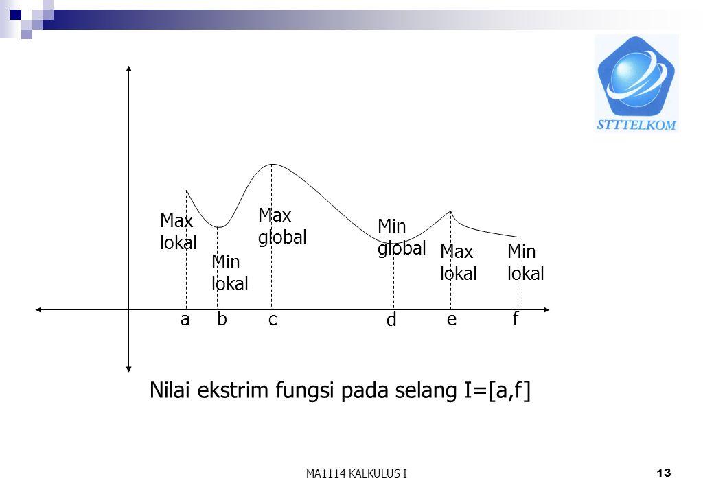 Nilai ekstrim fungsi pada selang I=[a,f]
